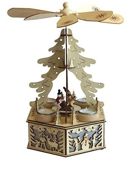 Wirkung der Weihnachtspyramide
